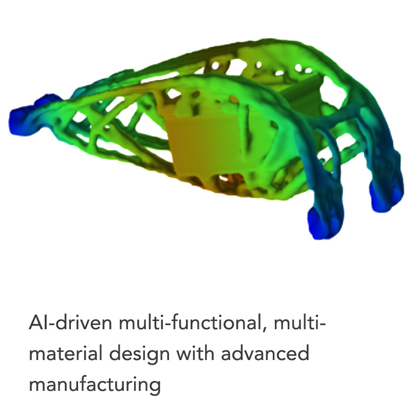 AI-driven design for traditional manufacturing to evaluate the cost of moving to additive mfg.